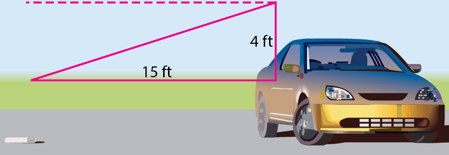 car_measurement